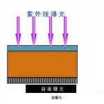 柔性版制版工艺流程图2