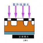 柔性版制版工艺流程图3