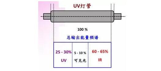 uvyinshua1