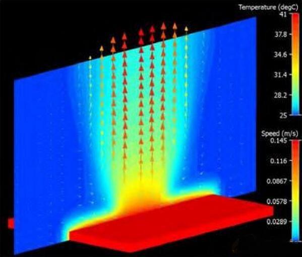 光谱辐出度