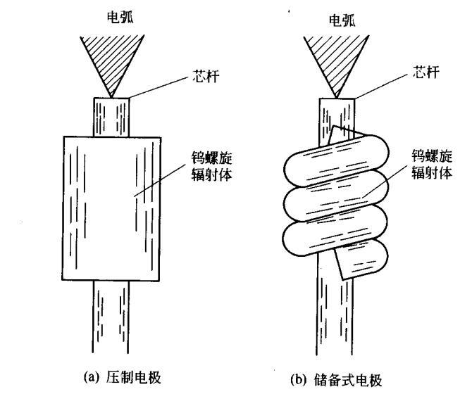 高压汞灯电极结构