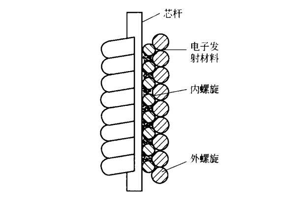 髙压汞灯电极结构