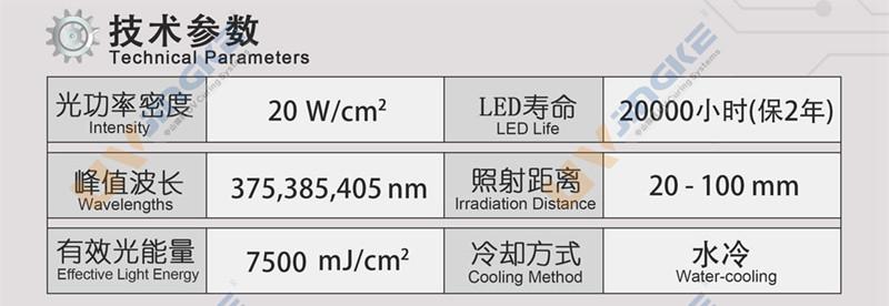 led uv固化系统参数