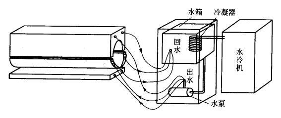 UV灯箱水冷却循环原理