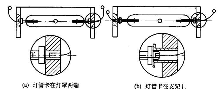 UV灯管的固定方法