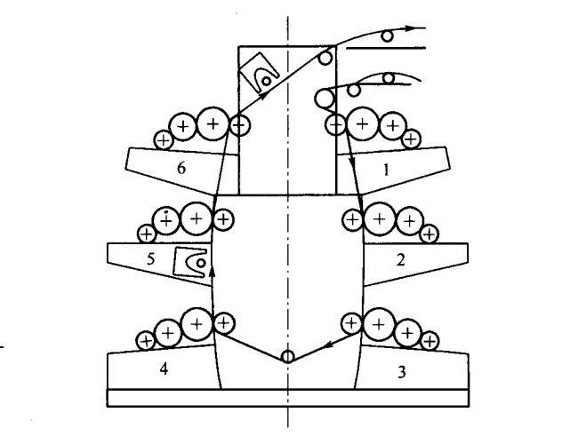 叠加式柔性版印刷机