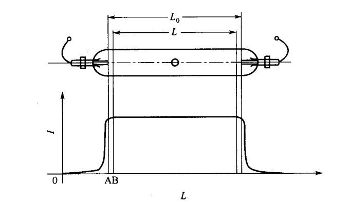 UV灯管的有效固化宽度